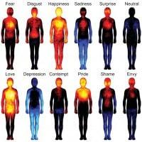מיפוי רגשות