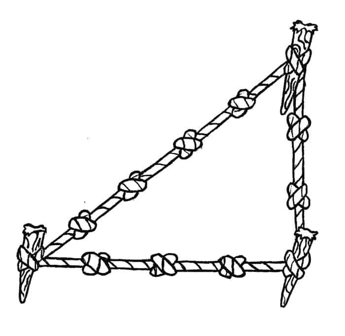 """חבלים כאלה הם ממצא שכיח בהרבה חפירות ארכיאולוגיות במסופוטמייה ובמצריים. החבל מחולק ע""""י קשרים ל 12 קטעים שווים שיוצרים את שלושת המספרים הפיתגוריים 3,4,5 (3 בריבוע ועוד 4 בריבוע שווה 5 בריבוע). לכן, אם מניחים את החבל על הקרקע כפי שנראה בציור, הוא יוצר זווית ישרה בעזרתה ניתן לסמן פינה של מבנה. המהנדסים הקדמונים לא ידעו למה זה עובד, אבל זה לא הטריד אותם."""