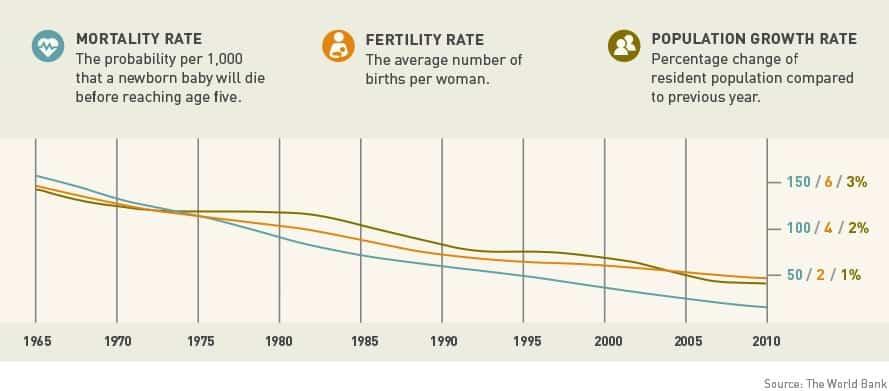 Brazil_Child_Mortality_AL-Infographic_MASTER-01-DE