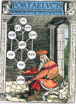 ציור של אילן הספירות המכונה 'עץ החיים' מהמאה ה-16
