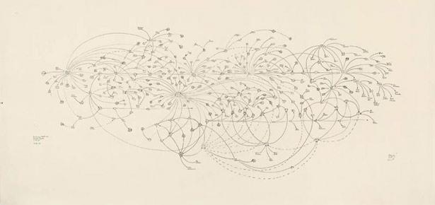 שבועות ספורים לאחר פיגועי ה11 בספטמבר התקשרו סוכני FBI אל מוזיאון הוויטני ובקשו לראות את עבודותיו של מארק לומברדי (Lombardi). האמן, שהתאבד כשנה לפני כן, יצר במשך שנים דיאגרמות מפורטט שמפו יחסי כוח וקשרי הון ושלטון.
