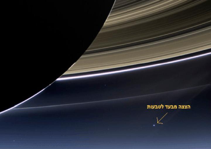 שבתאי וכדור הארץ