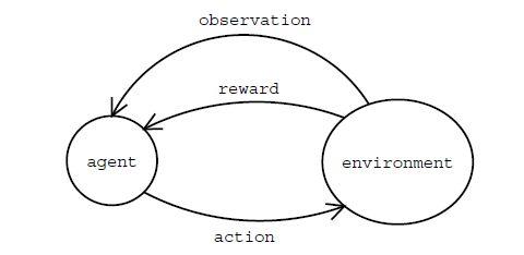 Firt-Scheme