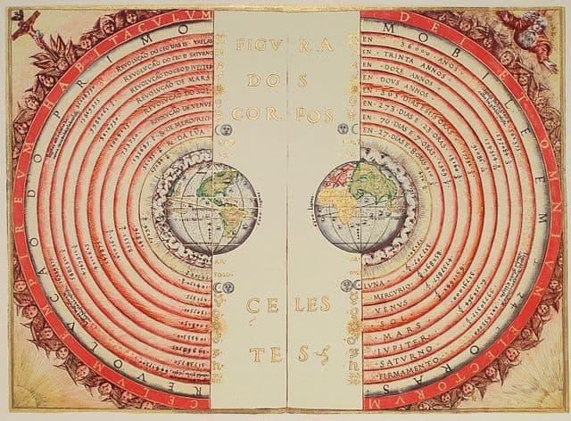 מודל גאוצנטרי, תלמי, גרמי השמיים