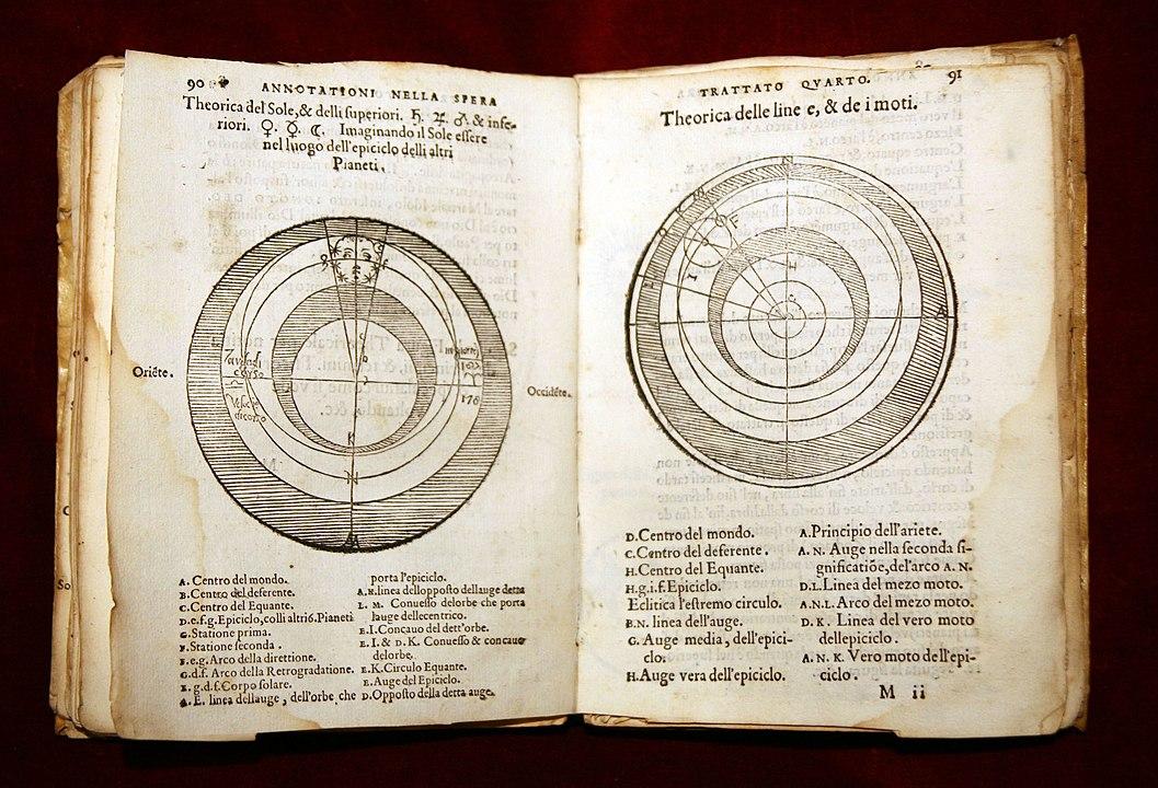 תלמי, מערכת גיאוצנטרית